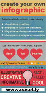 Making an infographic easellyID